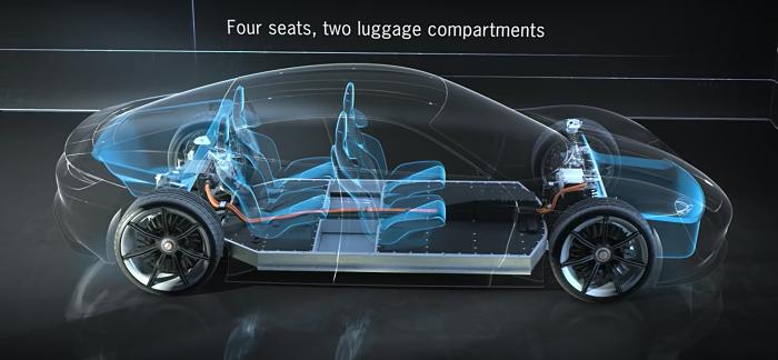 Porsche Mission E : batterie, moteurs et habitabilité