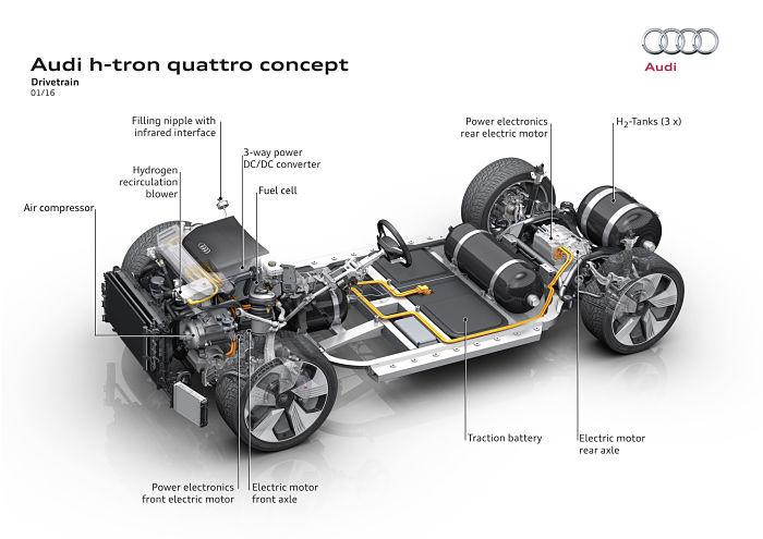 L'architecture de cet h-tron quattro concept se révèle être particulièrement complexe.