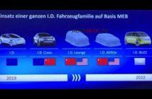 Volkswagen ID gamme électrique